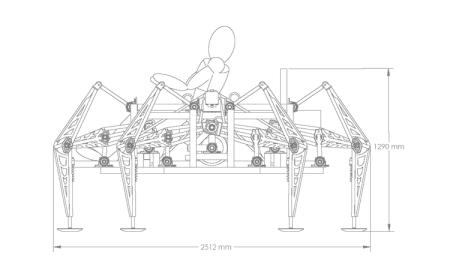 Mondo Spider - le schéma