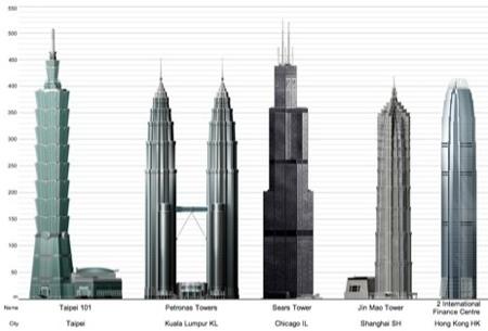 skyscraperpage.jpg